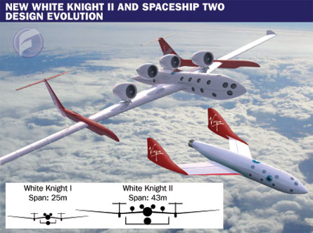 SpaceShipTwo Redesign